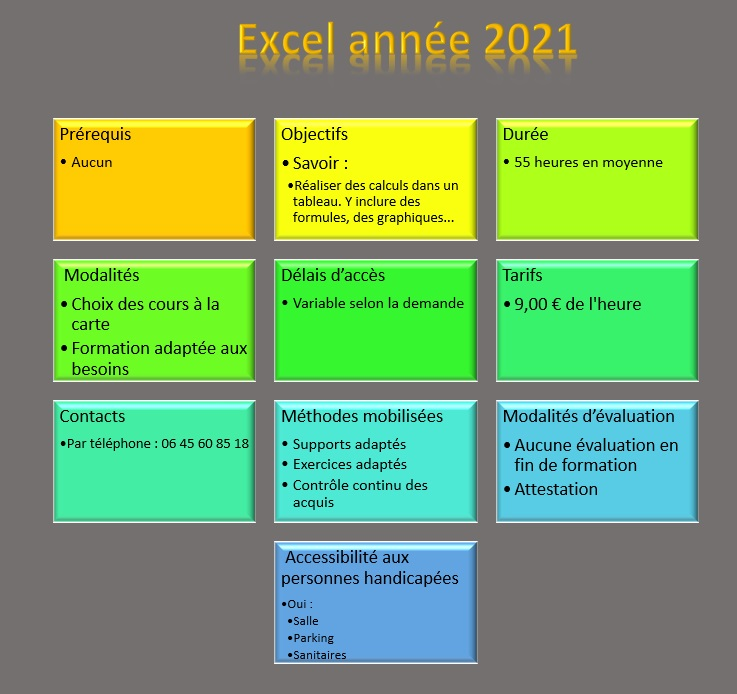 SmartArt Excel