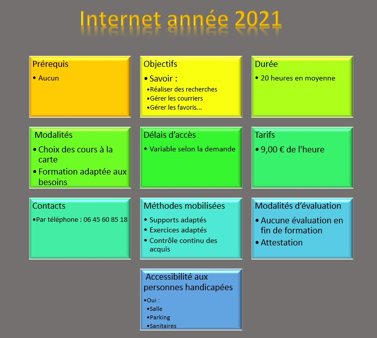 SmartArt internet
